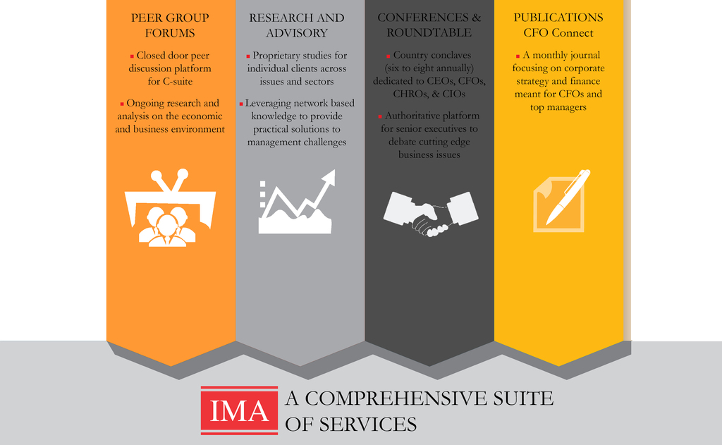 IMA About Who we are